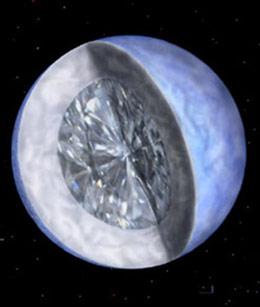 ساختار بلوری درون یک کوتوله سفید -- طرح:مرکز اخترفیزیک اسمیتسونیان